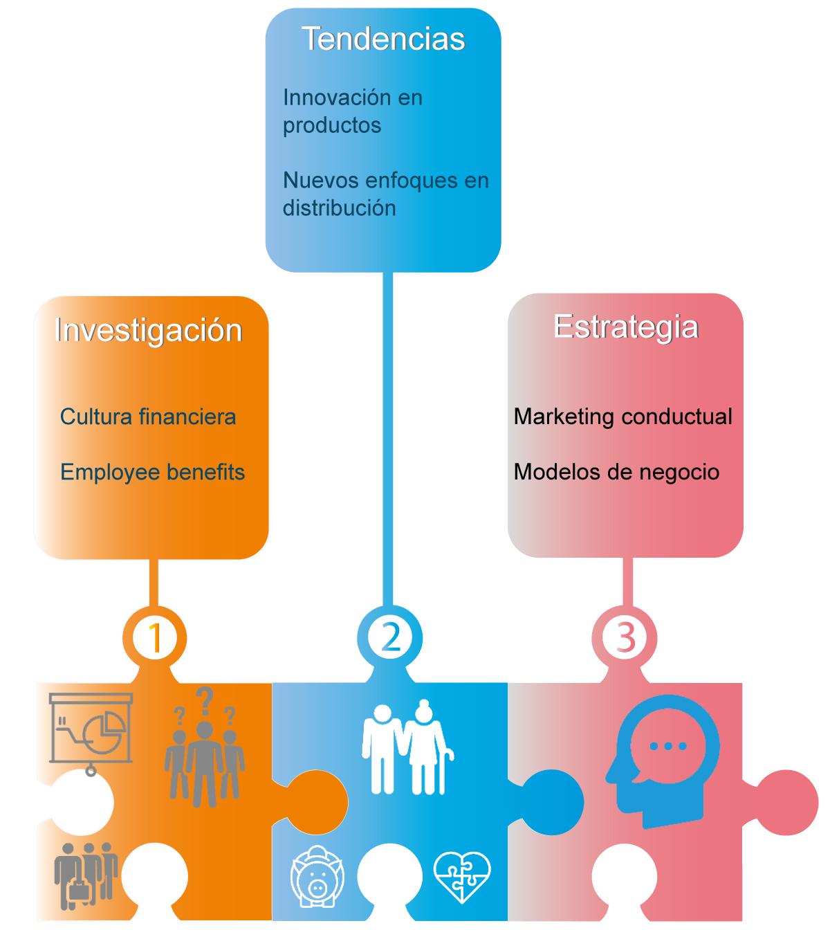 Congreso Salud
