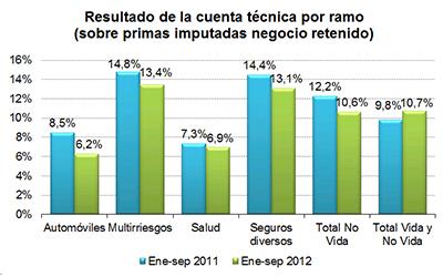 http://www.icea.es/es-ES/noticias/PublishingImages/Imagenes1212/Dia_12/resultados_12_12_12.jpg